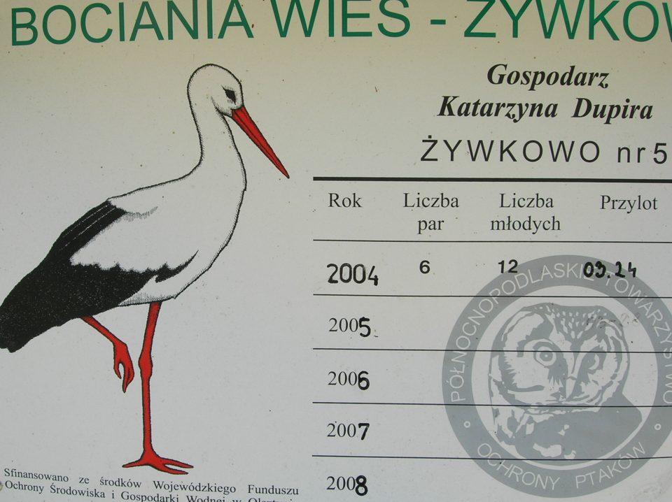 Zywkowo-Cartello indicatore dell'arrivo, delle partenze delle cicogne e dei nati.